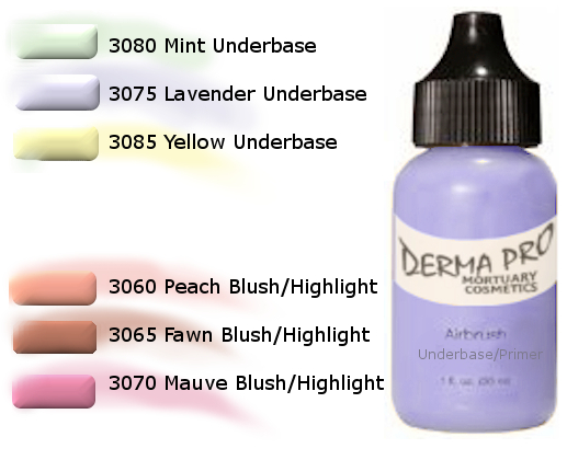 19 Airbrush Primers Highlights
